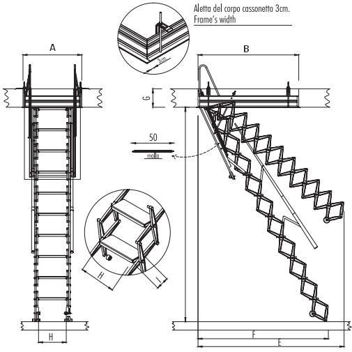 scheda tecnica scala retrattile a pantografo