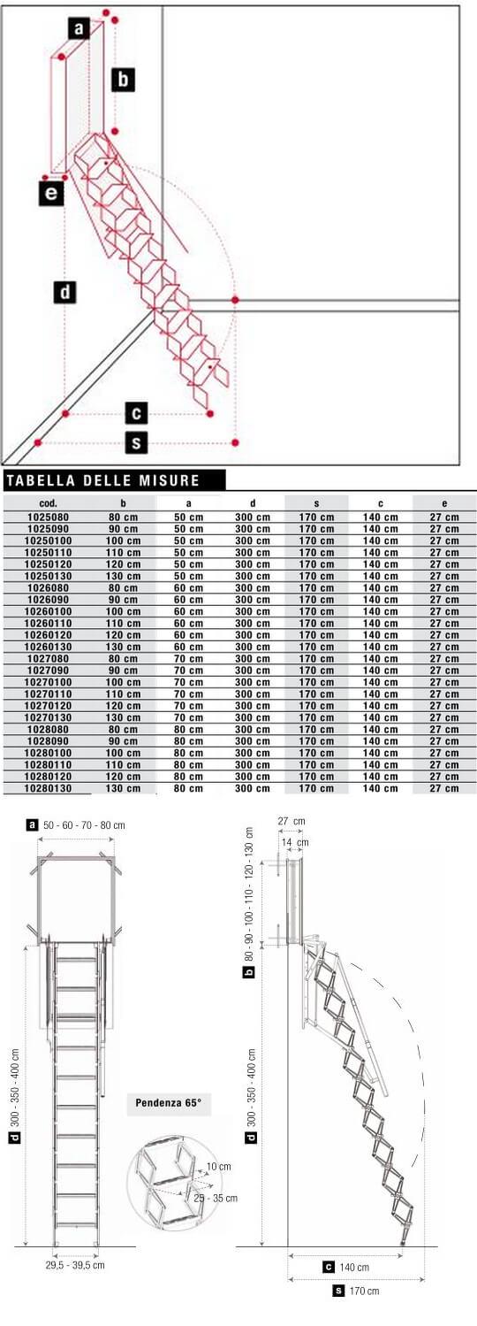 dettaglio-scala-parete-verticale