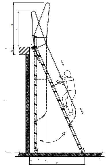 misure scala per soppalco