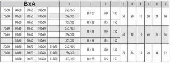 tabella aci scvezia scala retrattile