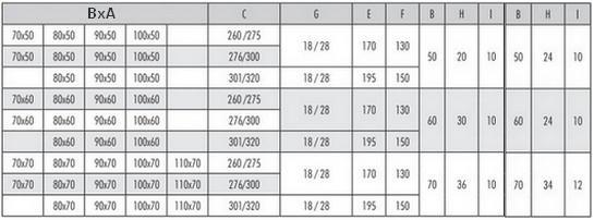 tabella misure scala retrattile