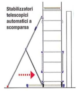 stabilizzatori trabattello alluminio