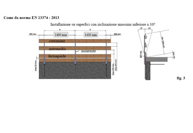 elementi montante parapetto mh18