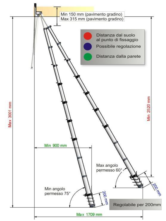 Scheda tecnica scala retrattile telescopica loft