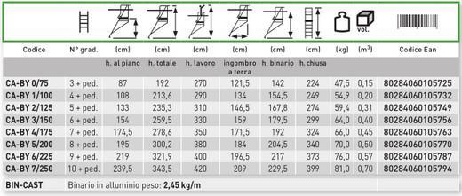 Tabella scala scorrevole su binario