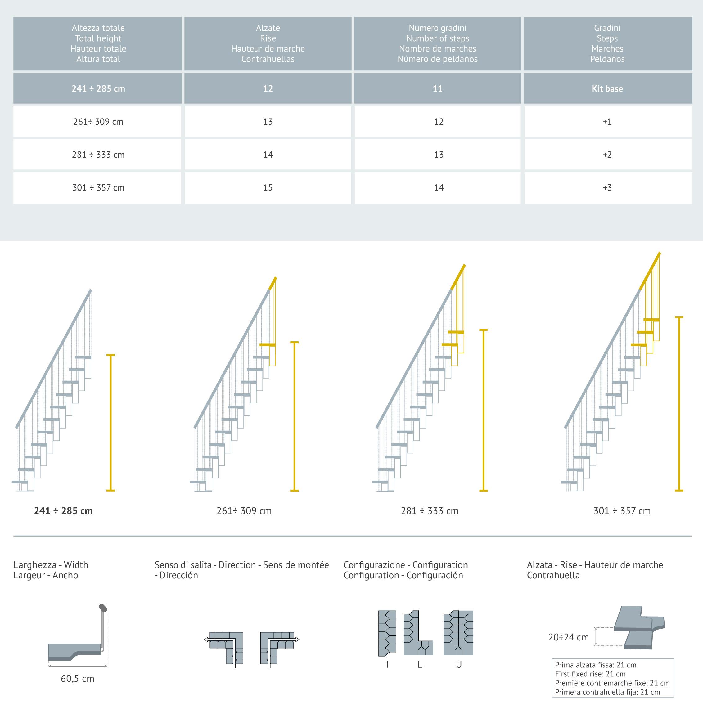 Scale Per Interni Misure scala salvaspazio micro